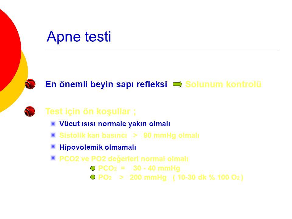Apne testi algoritması Gerekli ön koşulları sağlaMekanik ventilatörden ayır Karina üzerine O2 kanülü yerleştir (%100 O2 ve 6lt/dk) 8 dakika süresince solunumu gözle Solunum Var APNE Hipotansiyon Desatürasyon Kardiyak Aritmi YOK Hipotansiyon Desatürasyon Kardiyak Aritmi VAR PCO2 > 60 PCO2 < 60 Gerekli ön koşulları sağlaMekanik ventilatörden ayır