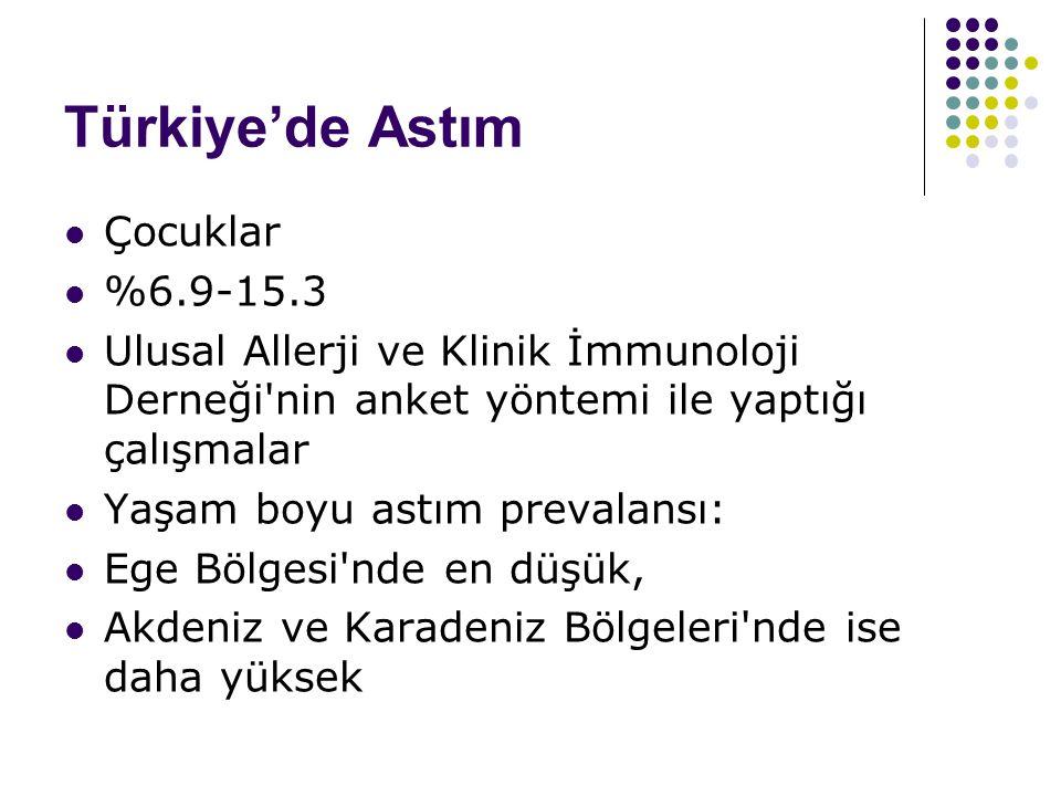 Türkiye'de Astım Çocuklar %6.9-15.3 Ulusal Allerji ve Klinik İmmunoloji Derneği nin anket yöntemi ile yaptığı çalışmalar Yaşam boyu astım prevalansı: Ege Bölgesi nde en düşük, Akdeniz ve Karadeniz Bölgeleri nde ise daha yüksek
