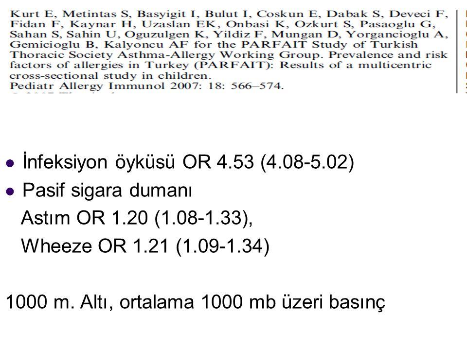 İnfeksiyon öyküsü OR 4.53 (4.08-5.02) Pasif sigara dumanı Astım OR 1.20 (1.08-1.33), Wheeze OR 1.21 (1.09-1.34) 1000 m.