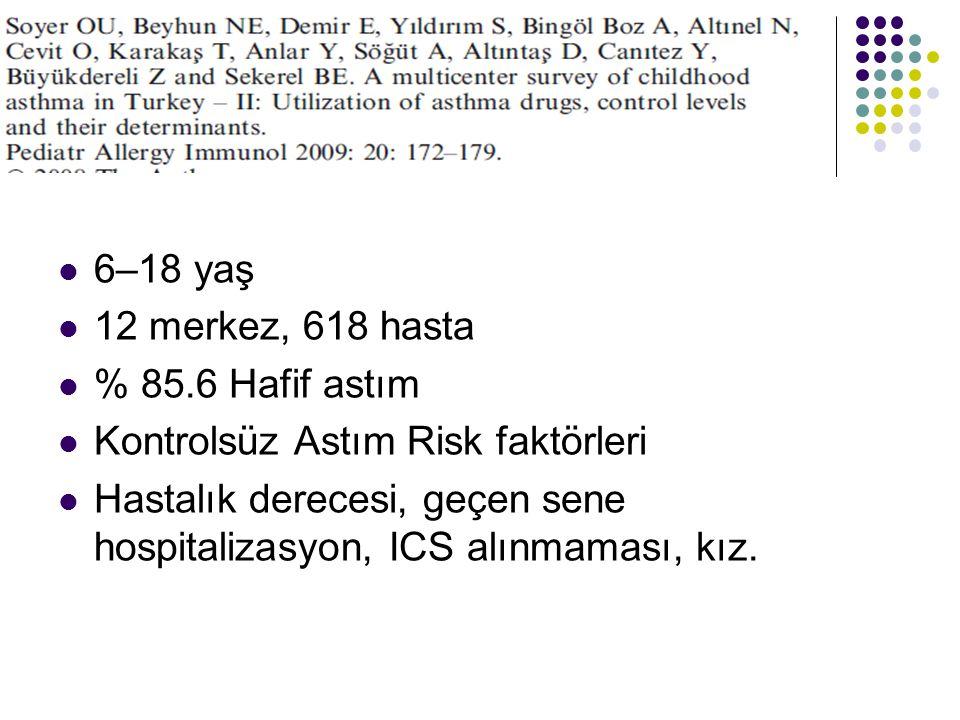 6–18 yaş 12 merkez, 618 hasta % 85.6 Hafif astım Kontrolsüz Astım Risk faktörleri Hastalık derecesi, geçen sene hospitalizasyon, ICS alınmaması, kız.
