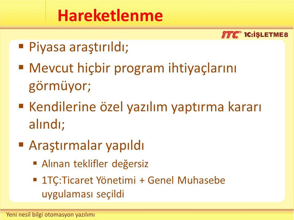 Genel Olarak Türkiye Yerli Lider Ticari Uygulamalar LOGO MİKRO ETA NETSİS Yabancı Lider Ticari Uygulama Sistemleri SAP 1C:İşletme 8 MS Dynamics AX Oracle