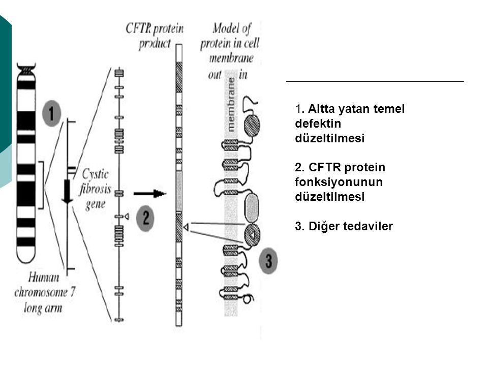 1. Altta yatan temel defektin düzeltilmesi 2. CFTR protein fonksiyonunun düzeltilmesi 3. Diğer tedaviler