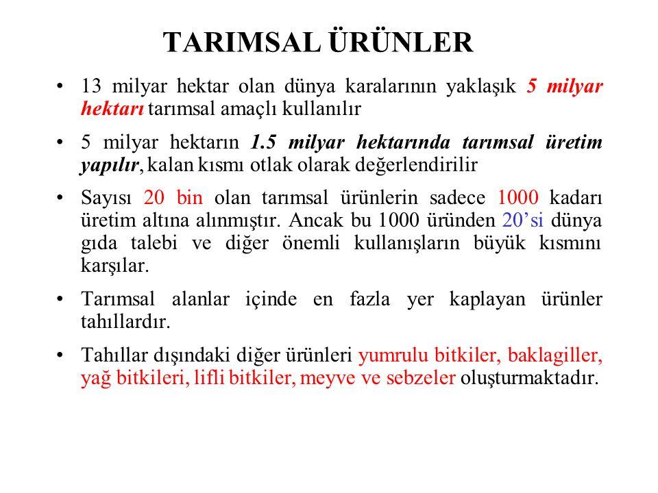 Türkiye'nin yıllık buğday ihtiyacı –Nüfusun yıllık tüketimi 16,6 milyon ton (73.7 x 225) –Tohum için 1,9 milyon ton, (dönüme 19-22 kg) –Taşıma ve depolama sırasındaki kayıp (0.4 milyon ton) –Toplam buğday ihtiyacı 18,9 milyon ton.