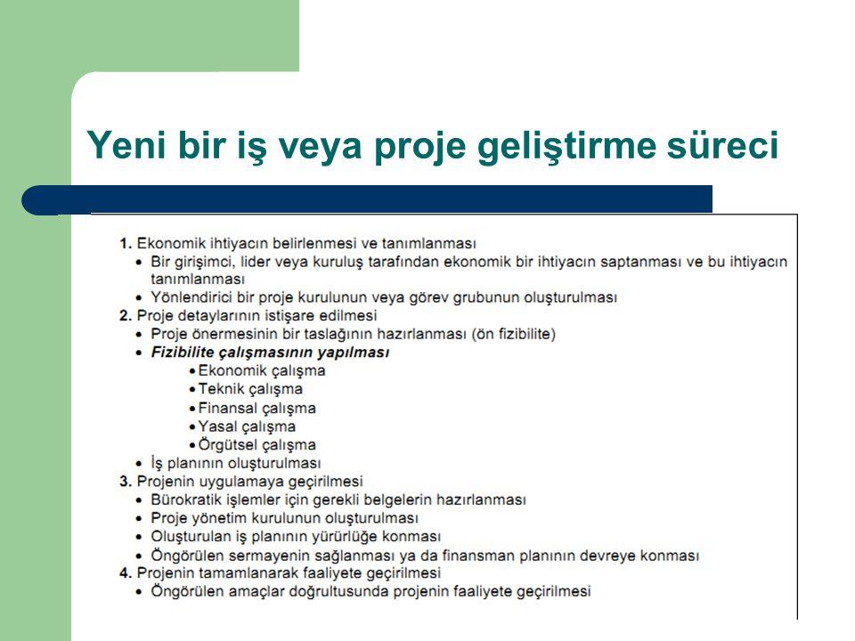 Yeni bir iş veya proje geliştirme süreci