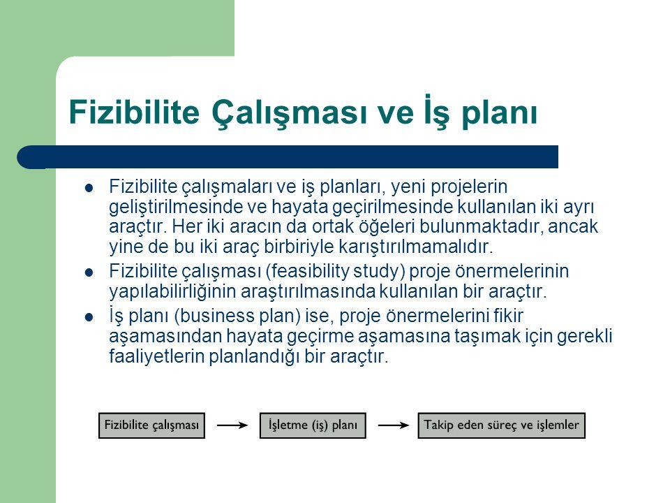 Fizibilite Çalışması ve İş planı Fizibilite çalışmaları ve iş planları, yeni projelerin geliştirilmesinde ve hayata geçirilmesinde kullanılan iki ayrı