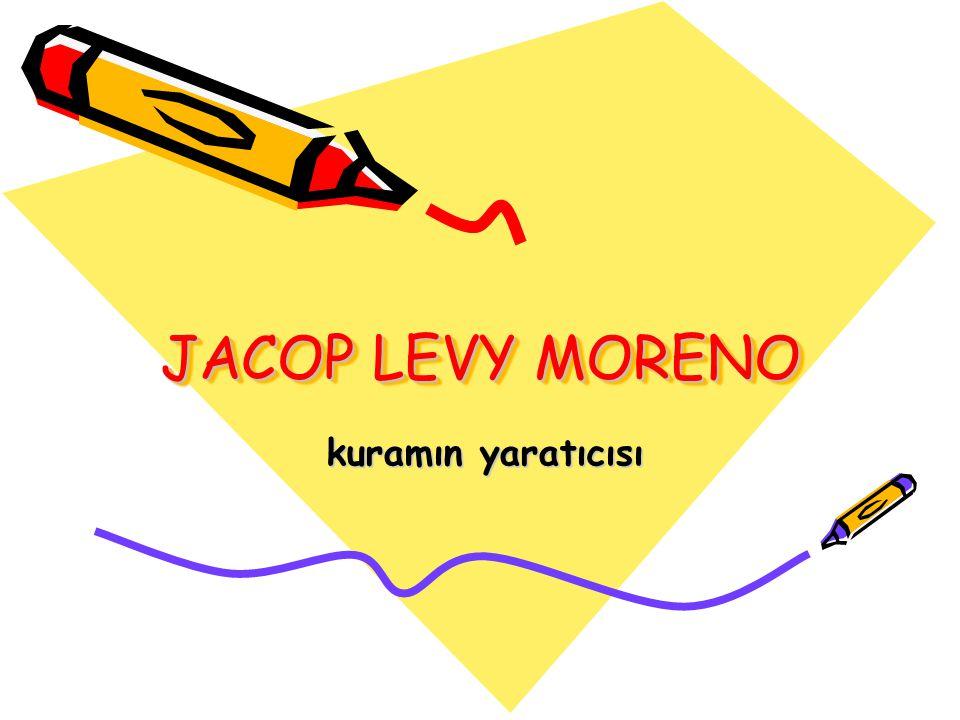 JACOP LEVY MORENO kuramın yaratıcısı kuramın yaratıcısı