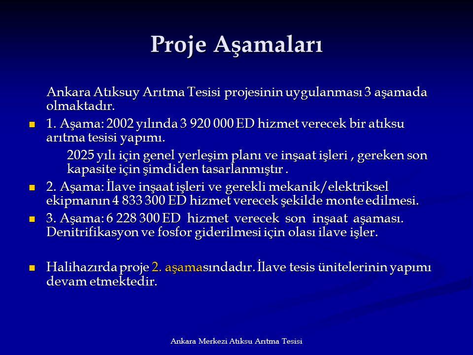 Ankara Merkezi Atıksu Arıtma Tesisi Proje Aşamaları Ankara Atıksuy Arıtma Tesisi projesinin uygulanması 3 aşamada olmaktadır. 1. Aşama: 2002 yılında 3
