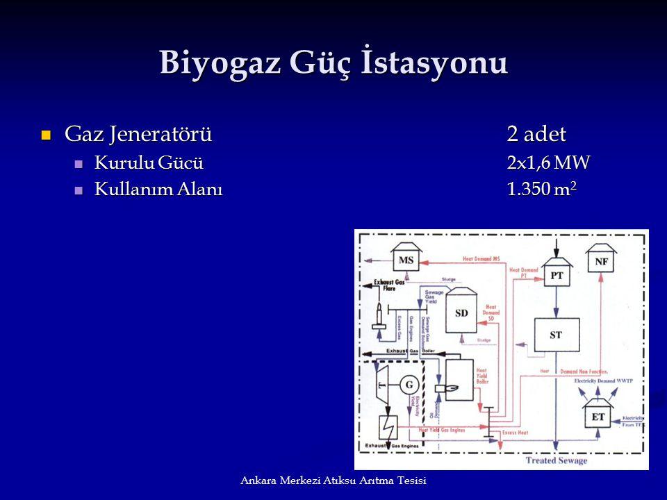 Ankara Merkezi Atıksu Arıtma Tesisi Biyogaz Güç İstasyonu Gaz Jeneratörü 2 adet Gaz Jeneratörü 2 adet Kurulu Gücü 2x1,6 MW Kurulu Gücü 2x1,6 MW Kullan