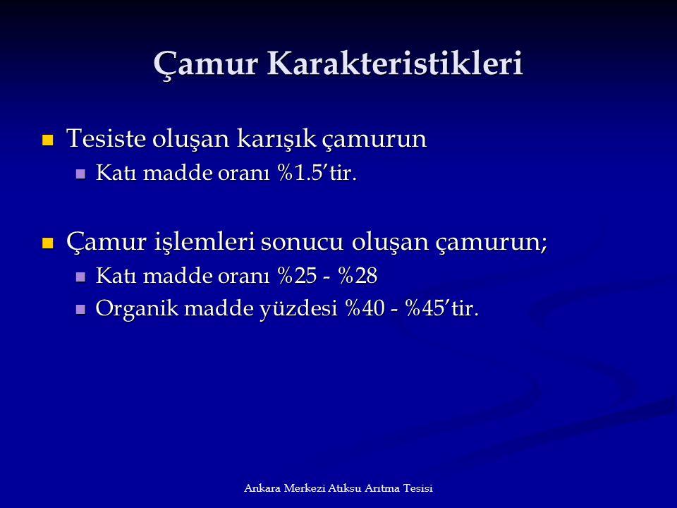 Ankara Merkezi Atıksu Arıtma Tesisi Çamur Karakteristikleri Tesiste oluşan karışık çamurun Tesiste oluşan karışık çamurun Katı madde oranı %1.5'tir. K