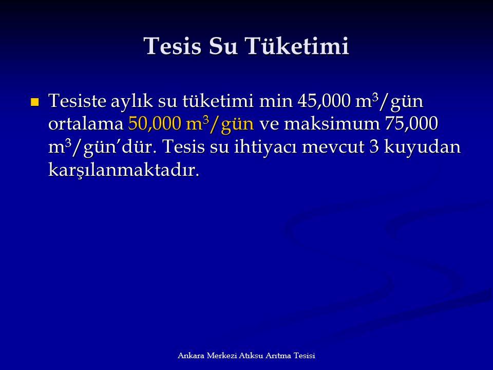 Ankara Merkezi Atıksu Arıtma Tesisi Tesis Su Tüketimi Tesiste aylık su tüketimi min 45,000 m 3 /gün ortalama 50,000 m 3 /gün ve maksimum 75,000 m 3 /g