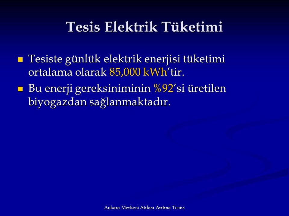 Ankara Merkezi Atıksu Arıtma Tesisi Tesis Elektrik Tüketimi Tesiste günlük elektrik enerjisi tüketimi ortalama olarak 85,000 kWh'tir. Tesiste günlük e