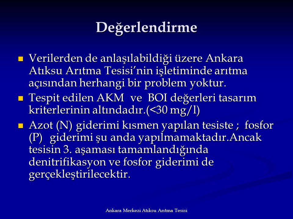 Ankara Merkezi Atıksu Arıtma Tesisi Değerlendirme Verilerden de anlaşılabildiği üzere Ankara Atıksu Arıtma Tesisi'nin işletiminde arıtma açısından her