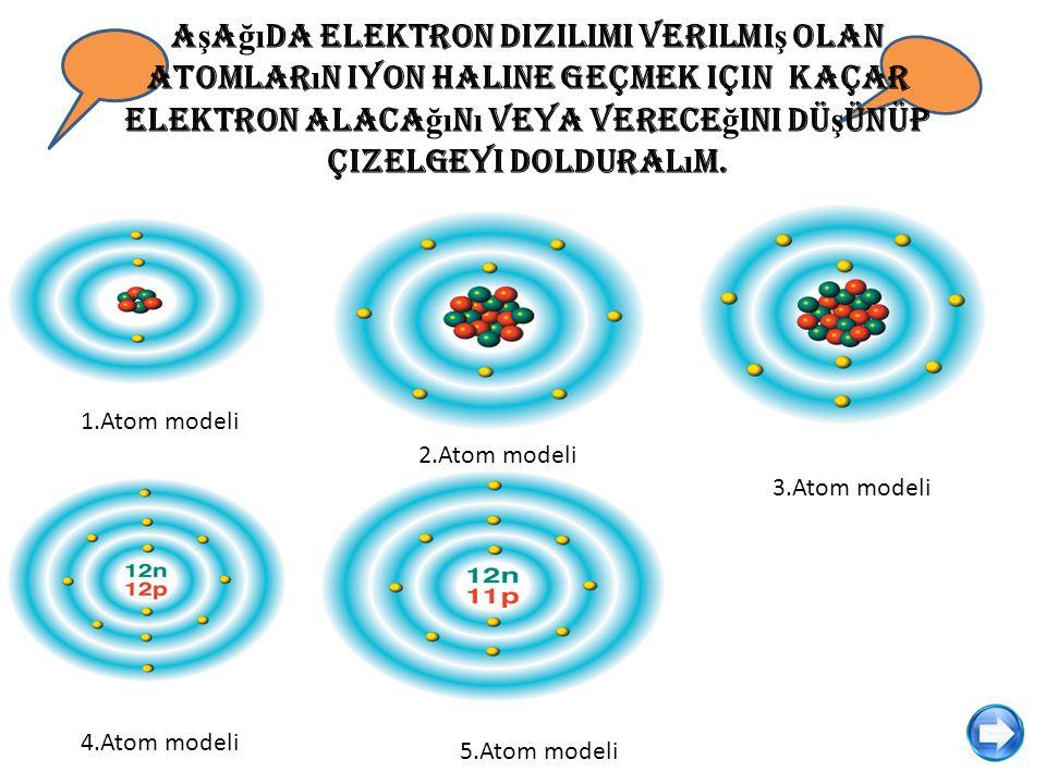 A ş a ğı da elektron dizilimi verilmi ş olan atomlar ı n iyon haline geçmek için kaçar elektron alaca ğı n ı veya verece ğ ini dü ş ünüp çizelgeyi dol