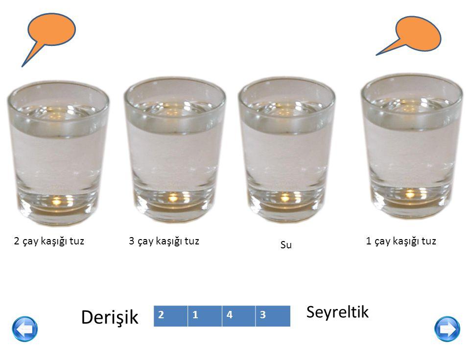 2 çay kaşığı tuz3 çay kaşığı tuz Su 1 çay kaşığı tuz Derişik 2143 Seyreltik