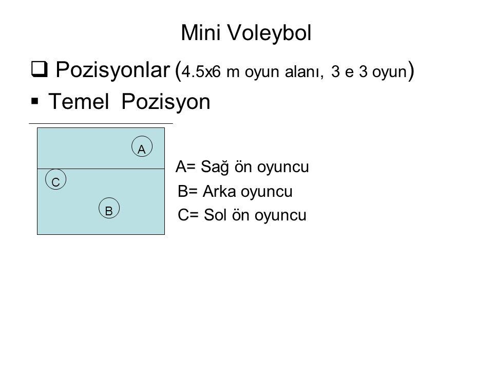 Mini Voleybol  Pozisyonlar ( 4.5x6 m oyun alanı, 3 e 3 oyun )  Temel Pozisyon A= Sağ ön oyuncu B= Arka oyuncu C= Sol ön oyuncu A B C