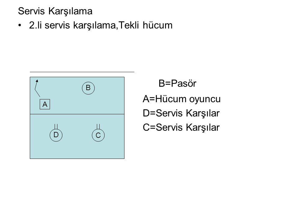 Servis Karşılama 2.li servis karşılama,Tekli hücum B=Pasör A=Hücum oyuncu D=Servis Karşılar C=Servis Karşılar C A B D