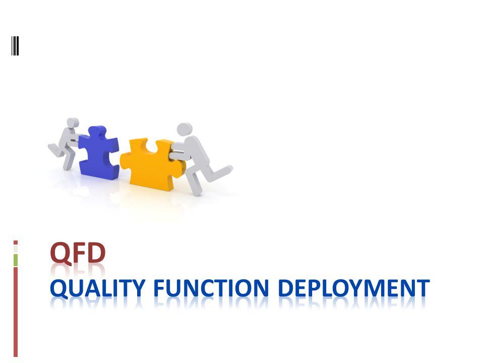 QFD Sürecinin Gelişimi  QFD süreci için şu konular tartışılmalı ve dokümante edilmelidir:  Amaç  Düzenleme  Çalışma Alanı  Süre  Bitirme tarihi  Pazar  Çalışma takım üyeleri  Varsayımlar  Şirket iş planları  Uygulama  Proje seçimi 22