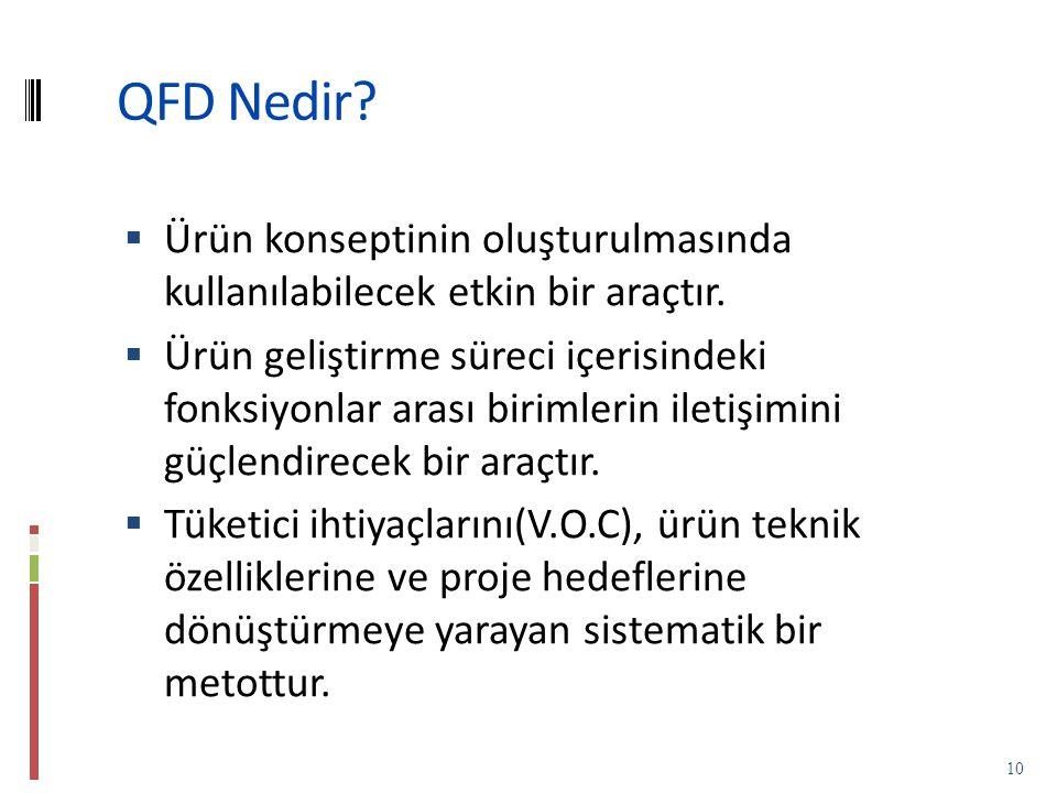 QFD Nedir. Ürün konseptinin oluşturulmasında kullanılabilecek etkin bir araçtır.