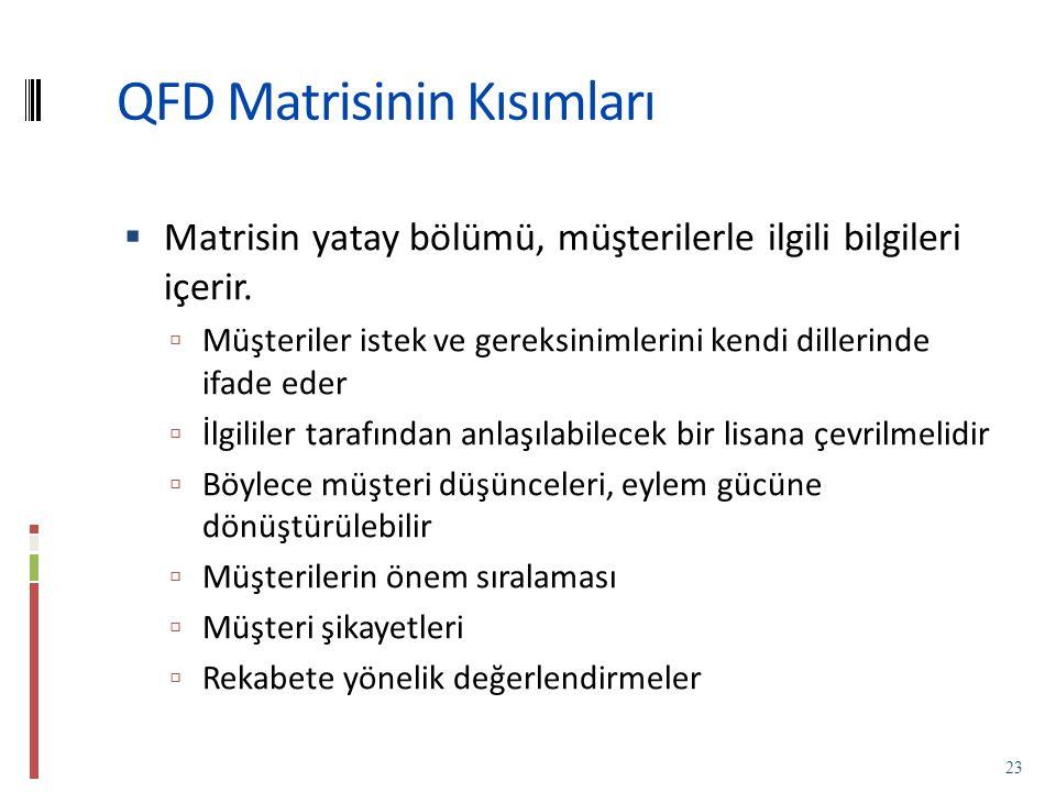 QFD Matrisinin Kısımları  Matrisin yatay bölümü, müşterilerle ilgili bilgileri içerir.