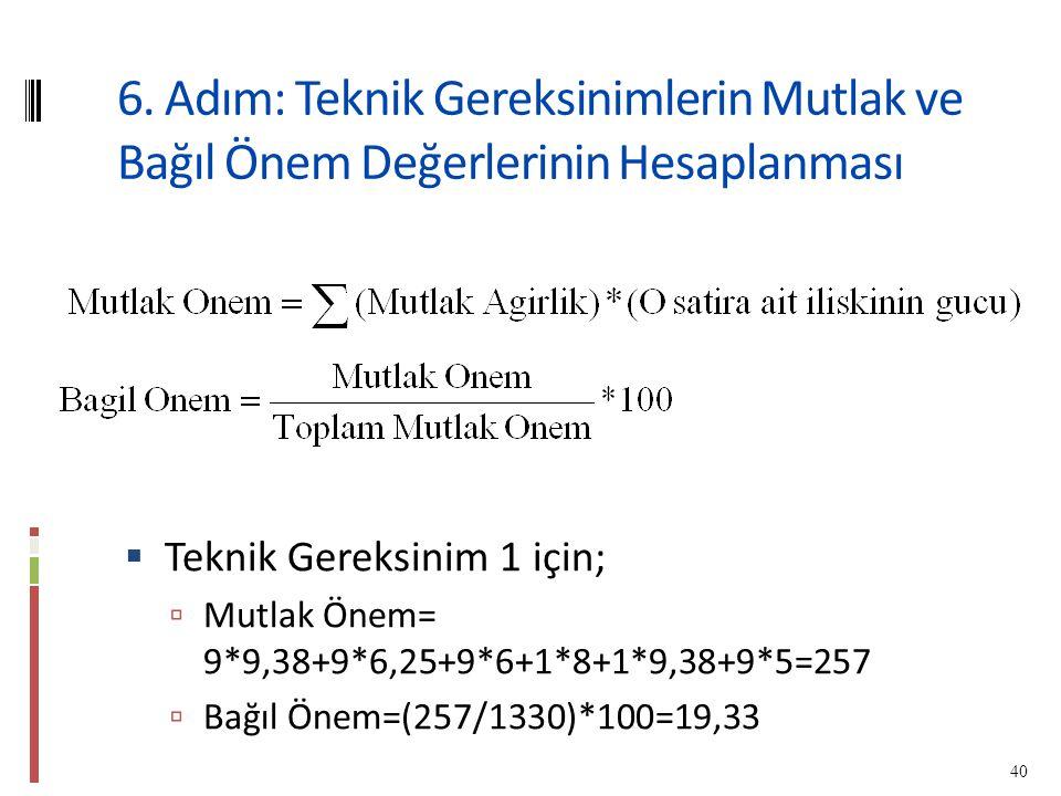 6. Adım: Teknik Gereksinimlerin Mutlak ve Bağıl Önem Değerlerinin Hesaplanması  Teknik Gereksinim 1 için;  Mutlak Önem= 9*9,38+9*6,25+9*6+1*8+1*9,38