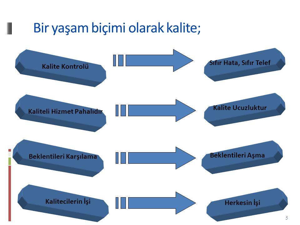 Müşteri istekleri Müşteri isteği 1 Müşteri isteği 2 Müşteri isteği 3 Müşteri isteği 4 Müşteri isteği 5 Müşteri isteği 6 Müşteri isteği 7 Müşteri isteği 8 Önem dereceleri 5 5 4 4 5 5 4 3 3.