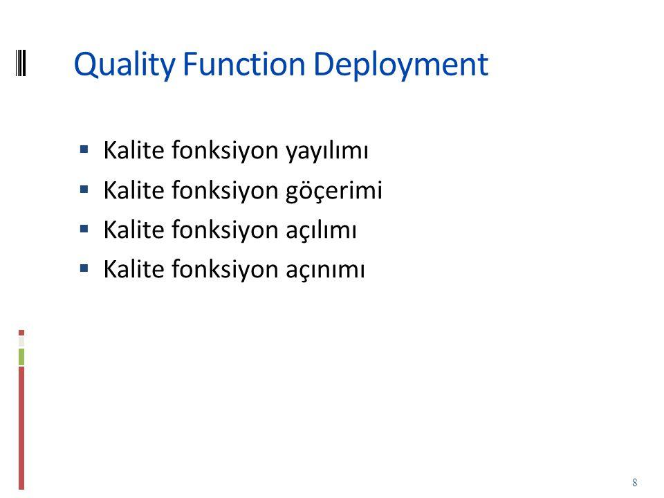 Kalite Evi'nin 7 Elemanı  Müşteri İstekleri  Ürün özellikleri  Müşteri isteklerinin önem derecesi  Planlama matrisi  Müşteri istekleri ve ürün karakteristikleri arasındaki ilişki  Karakteristikler arası korelasyon  Öncelikli teknik hedefler 29