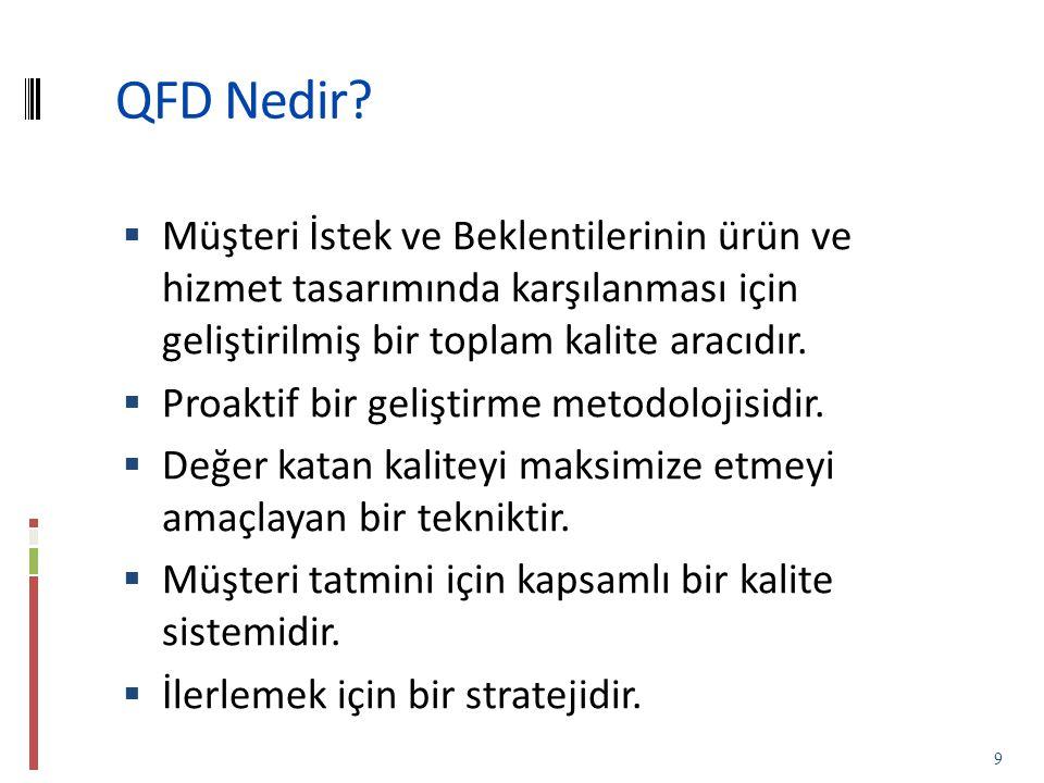 QFD Nedir.