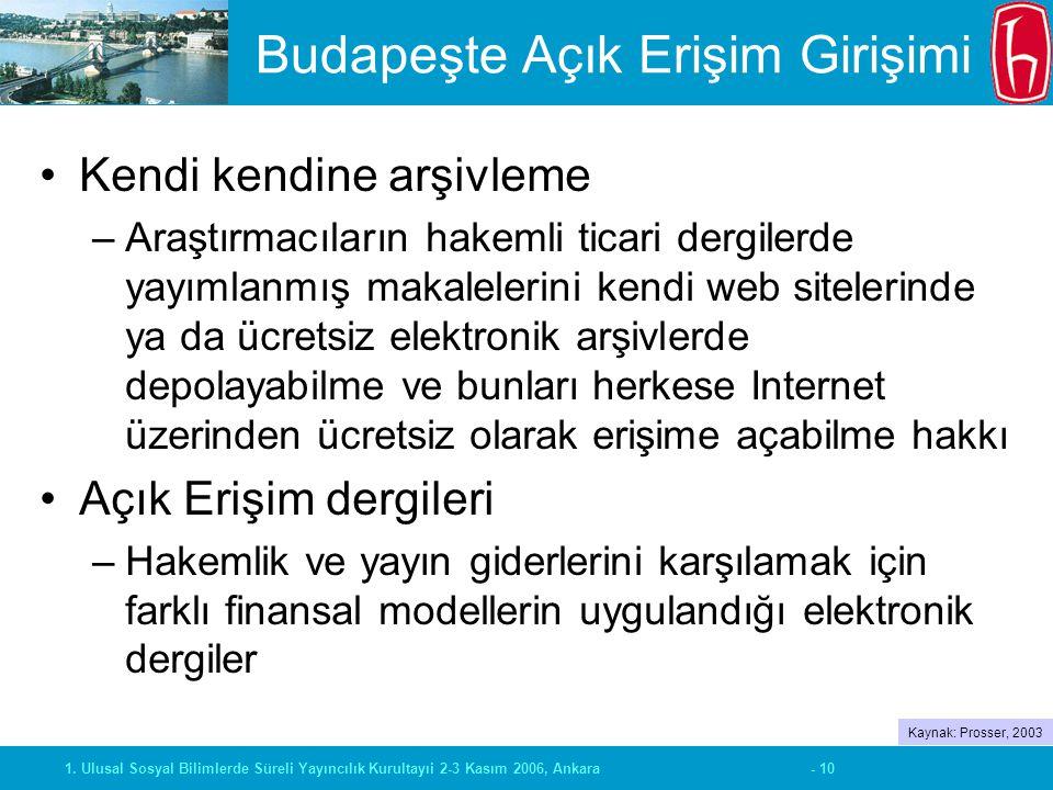 - 101. Ulusal Sosyal Bilimlerde Süreli Yayıncılık Kurultayıi 2-3 Kasım 2006, Ankara Budapeşte Açık Erişim Girişimi Kendi kendine arşivleme –Araştırmac