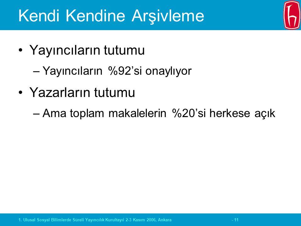 - 111. Ulusal Sosyal Bilimlerde Süreli Yayıncılık Kurultayıi 2-3 Kasım 2006, Ankara Kendi Kendine Arşivleme Yayıncıların tutumu –Yayıncıların %92'si o