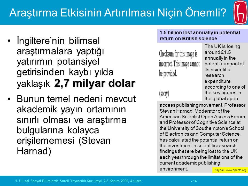 - 141. Ulusal Sosyal Bilimlerde Süreli Yayıncılık Kurultayıi 2-3 Kasım 2006, Ankara Araştırma Etkisinin Artırılması Niçin Önemli? 2,7 milyar dolarİngi