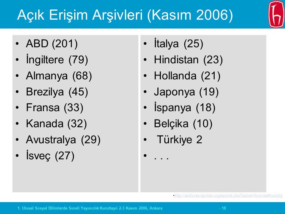 - 181. Ulusal Sosyal Bilimlerde Süreli Yayıncılık Kurultayıi 2-3 Kasım 2006, Ankara Açık Erişim Arşivleri (Kasım 2006) ABD (201) İngiltere (79) Almany