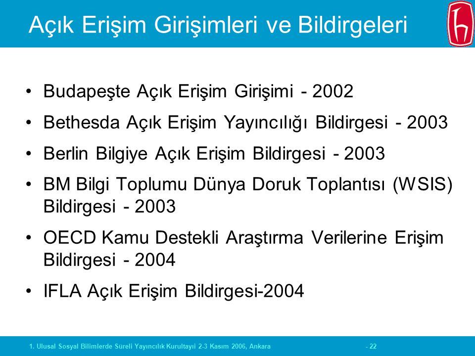 - 221. Ulusal Sosyal Bilimlerde Süreli Yayıncılık Kurultayıi 2-3 Kasım 2006, Ankara Açık Erişim Girişimleri ve Bildirgeleri Budapeşte Açık Erişim Giri