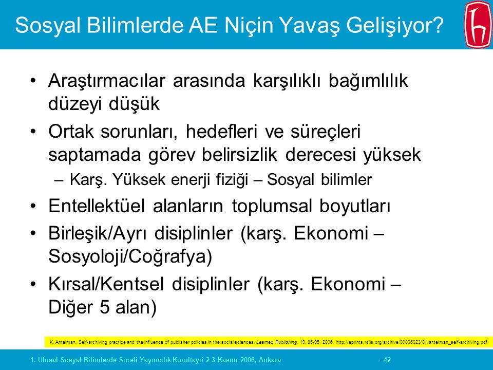 - 421. Ulusal Sosyal Bilimlerde Süreli Yayıncılık Kurultayıi 2-3 Kasım 2006, Ankara Sosyal Bilimlerde AE Niçin Yavaş Gelişiyor? Araştırmacılar arasınd