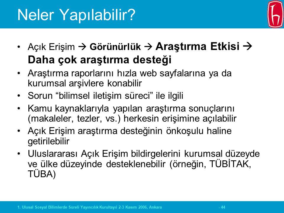 - 441. Ulusal Sosyal Bilimlerde Süreli Yayıncılık Kurultayıi 2-3 Kasım 2006, Ankara Neler Yapılabilir? Açık Erişim  Görünürlük  Araştırma Etkisi  D