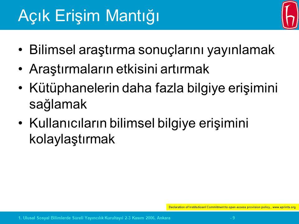 - 91. Ulusal Sosyal Bilimlerde Süreli Yayıncılık Kurultayıi 2-3 Kasım 2006, Ankara Açık Erişim Mantığı Bilimsel araştırma sonuçlarını yayınlamak Araşt