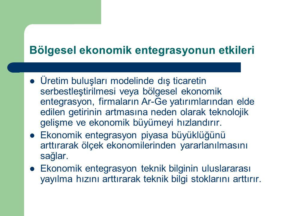 Bölgesel ekonomik entegrasyonun etkileri Üretim buluşları modelinde dış ticaretin serbestleştirilmesi veya bölgesel ekonomik entegrasyon, firmaların A