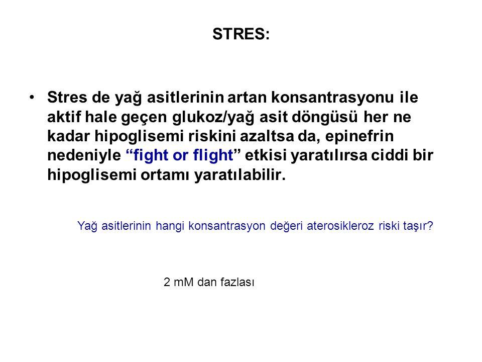 STRES: Stres de yağ asitlerinin artan konsantrasyonu ile aktif hale geçen glukoz/yağ asit döngüsü her ne kadar hipoglisemi riskini azaltsa da, epinefr
