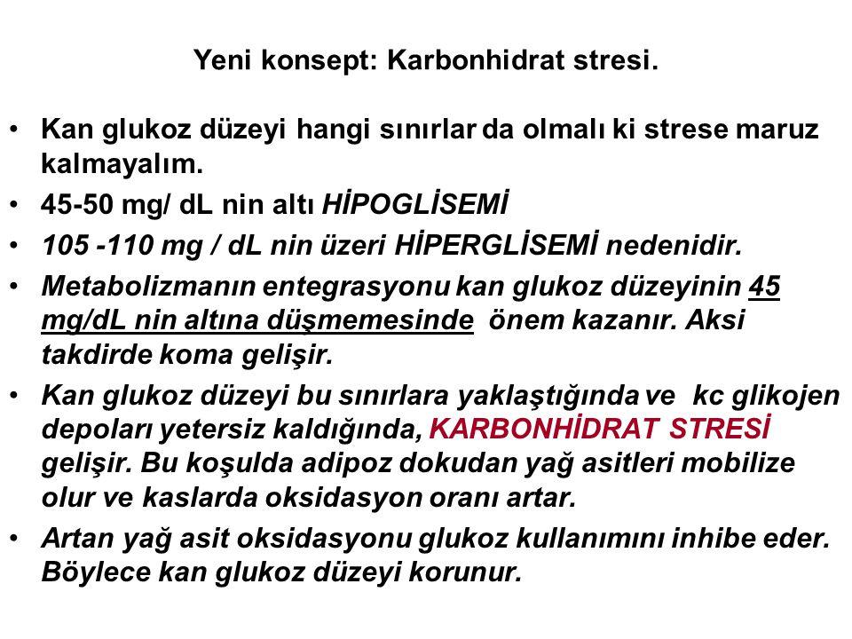 Yeni konsept: Karbonhidrat stresi. Kan glukoz düzeyi hangi sınırlar da olmalı ki strese maruz kalmayalım. 45-50 mg/ dL nin altı HİPOGLİSEMİ 105 -110 m