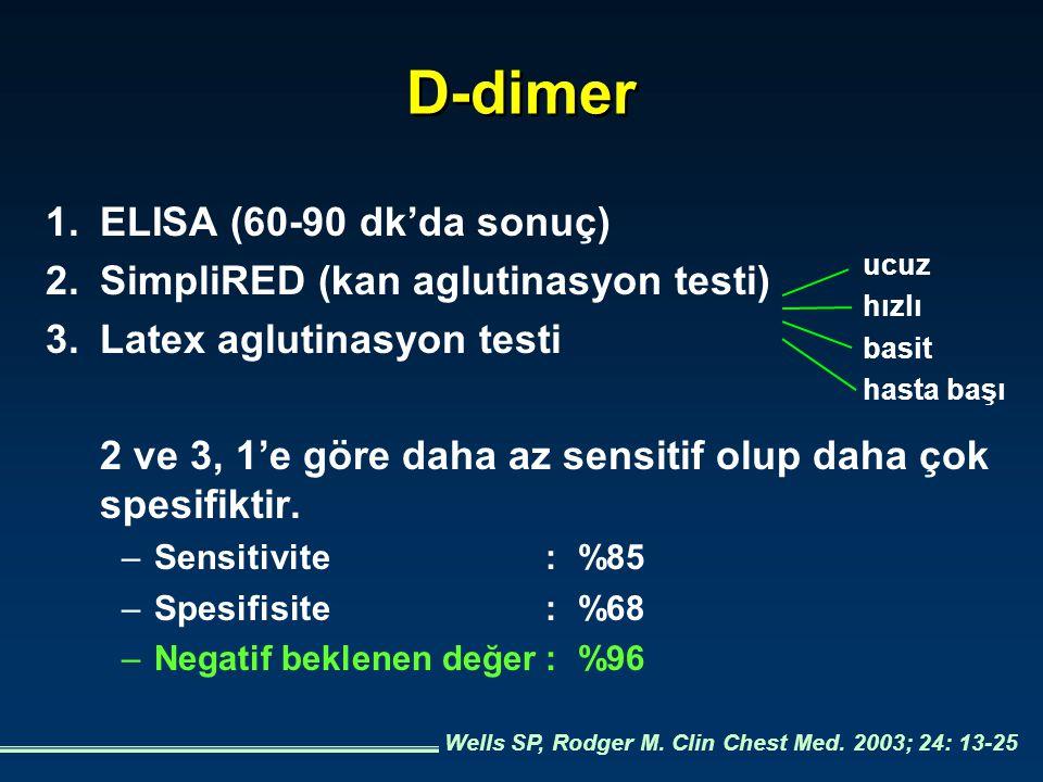 D-dimer TESTİNE GÖRE TANISAL ALGORİTMA PE kuşkusu Wells SP, Rodger M.