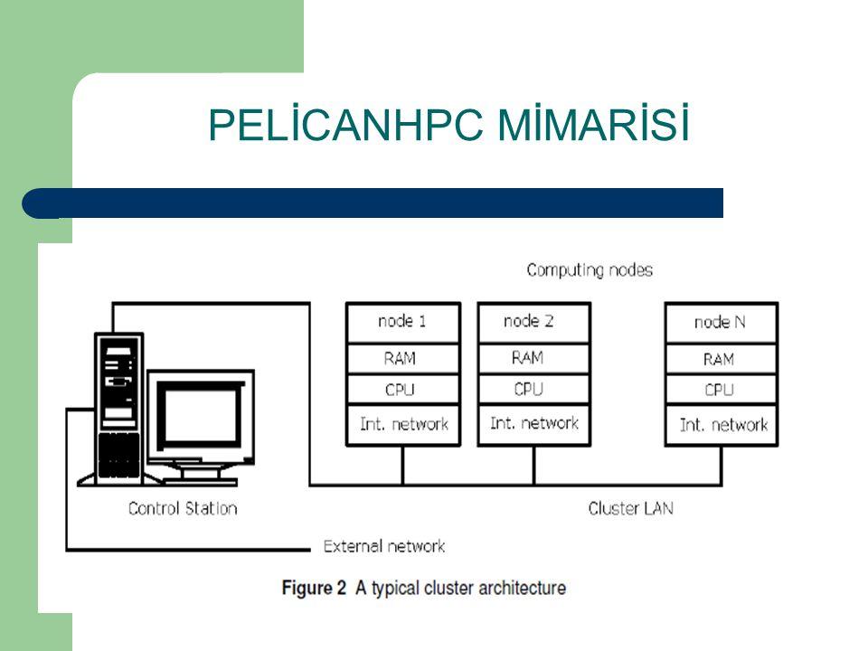 PELİCANHPC'NİN KURULUMU 1.PelicanHPC işletim Sistemi Sitesinden İndirilerek CD/DVD'ye yazılır.
