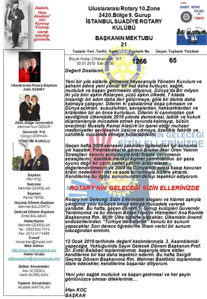 Uluslararası Rotary 10.Zone 2420.Bölge 9. Gurup 2420.Bölge 9. Gurup İSTANBUL SUADİYE ROTARY KULÜBÜ BAŞKANIN MEKTUBU 21 Uluslararası Rotary Başkanı Joh