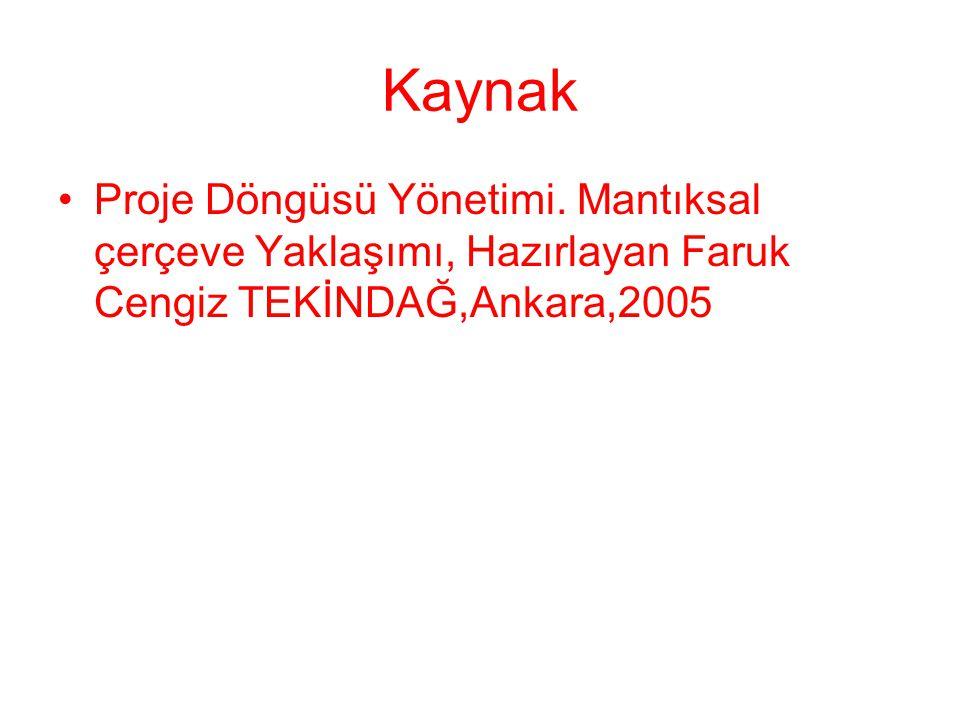 Kaynak Proje Döngüsü Yönetimi. Mantıksal çerçeve Yaklaşımı, Hazırlayan Faruk Cengiz TEKİNDAĞ,Ankara,2005