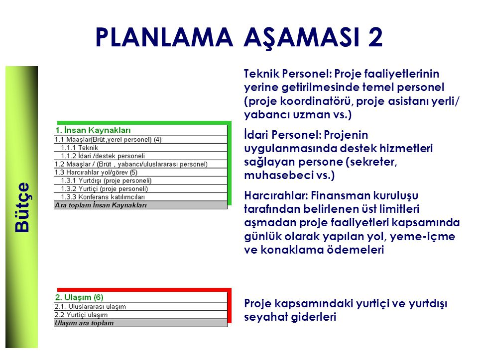 PLANLAMA AŞAMASI 2 Teknik Personel: Proje faaliyetlerinin yerine getirilmesinde temel personel (proje koordinatörü, proje asistanı yerli/ yabancı uzma