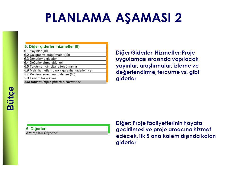 PLANLAMA AŞAMASI 2 Diğer Giderler, Hizmetler: Proje uygulaması sırasında yapılacak yayınlar, araştırmalar, izleme ve değerlendirme, tercüme vs. gibi g
