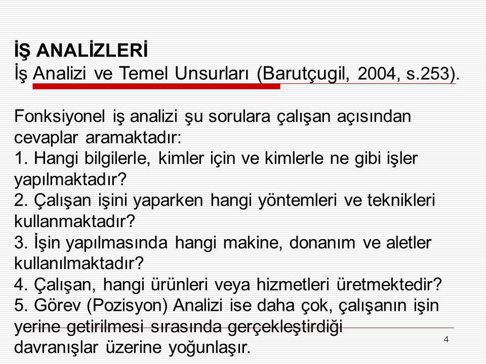 5 İŞ ANALİZLERİ İş Analizi ve Temel Unsurları (Barutçugil, 2004, s.253).