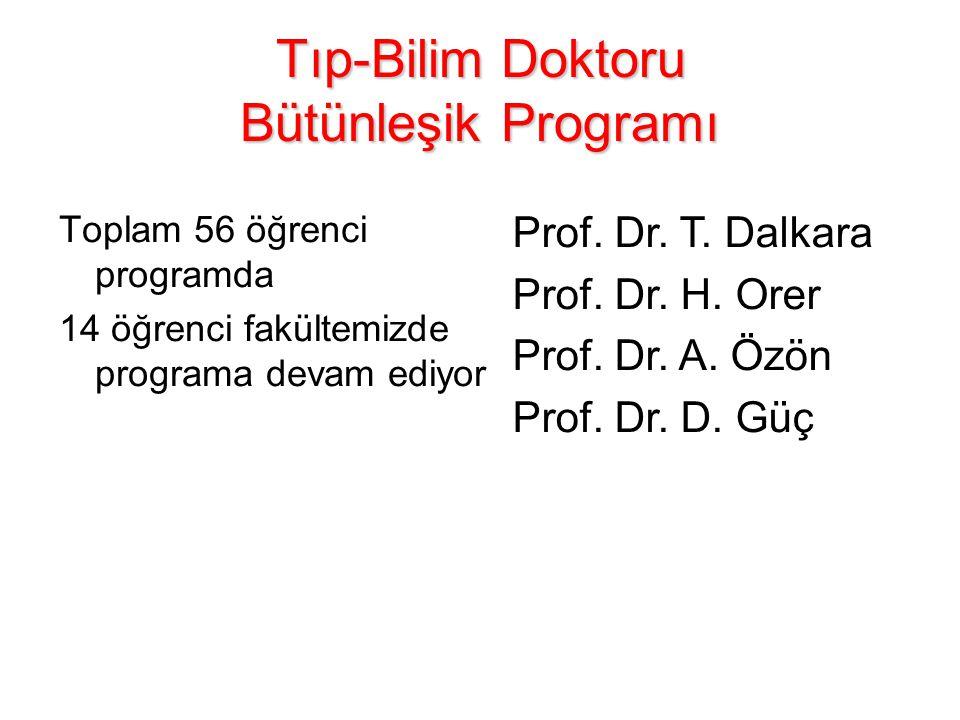 Tıp-Bilim Doktoru Bütünleşik Programı Toplam 56 öğrenci programda 14 öğrenci fakültemizde programa devam ediyor Prof. Dr. T. Dalkara Prof. Dr. H. Orer