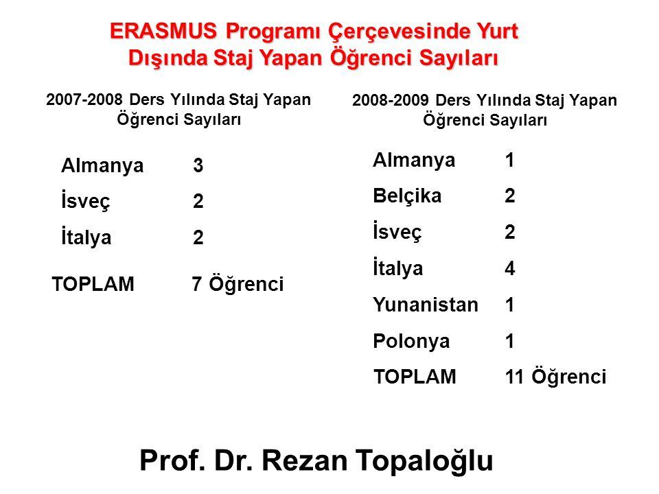 ERASMUS Programı Çerçevesinde Yurt Dışında Staj Yapan Öğrenci Sayıları Almanya1 Belçika2 İsveç2 İtalya4 Yunanistan1 Polonya1 TOPLAM11 Öğrenci Almanya3