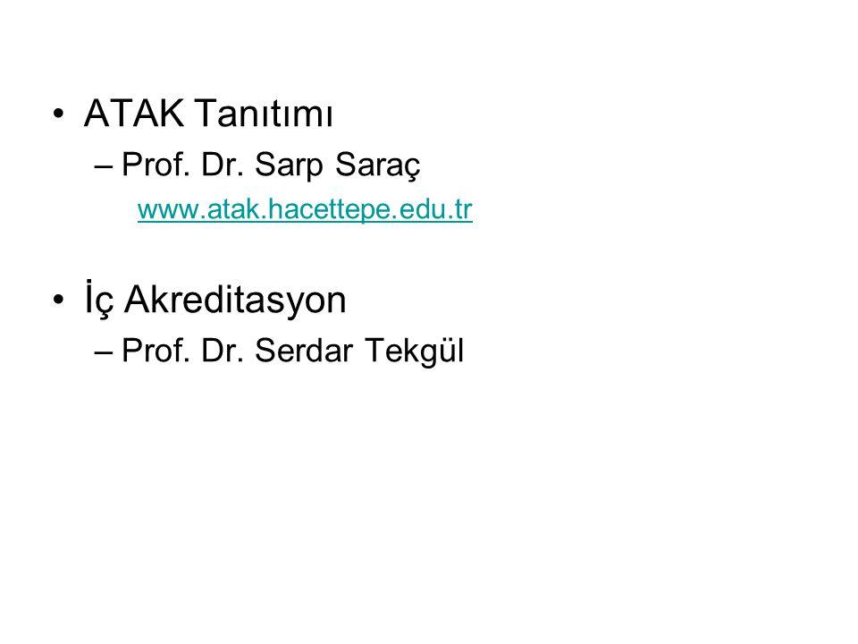 ATAK Tanıtımı –Prof. Dr. Sarp Saraç www.atak.hacettepe.edu.tr İç Akreditasyon –Prof. Dr. Serdar Tekgül