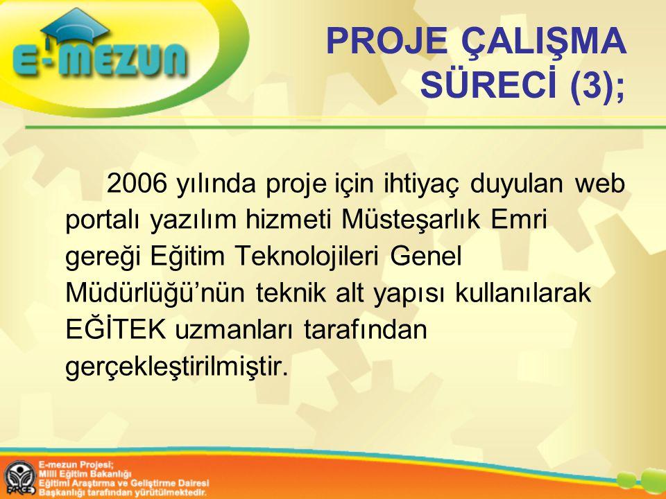 PROJE ÇALIŞMA SÜRECİ (3); 2006 yılında proje için ihtiyaç duyulan web portalı yazılım hizmeti Müsteşarlık Emri gereği Eğitim Teknolojileri Genel Müdürlüğü'nün teknik alt yapısı kullanılarak EĞİTEK uzmanları tarafından gerçekleştirilmiştir.