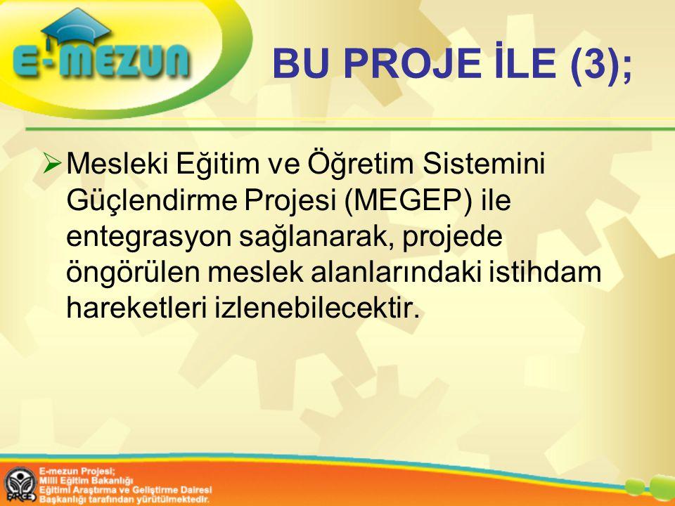 BU PROJE İLE (3);  Mesleki Eğitim ve Öğretim Sistemini Güçlendirme Projesi (MEGEP) ile entegrasyon sağlanarak, projede öngörülen meslek alanlarındaki istihdam hareketleri izlenebilecektir.